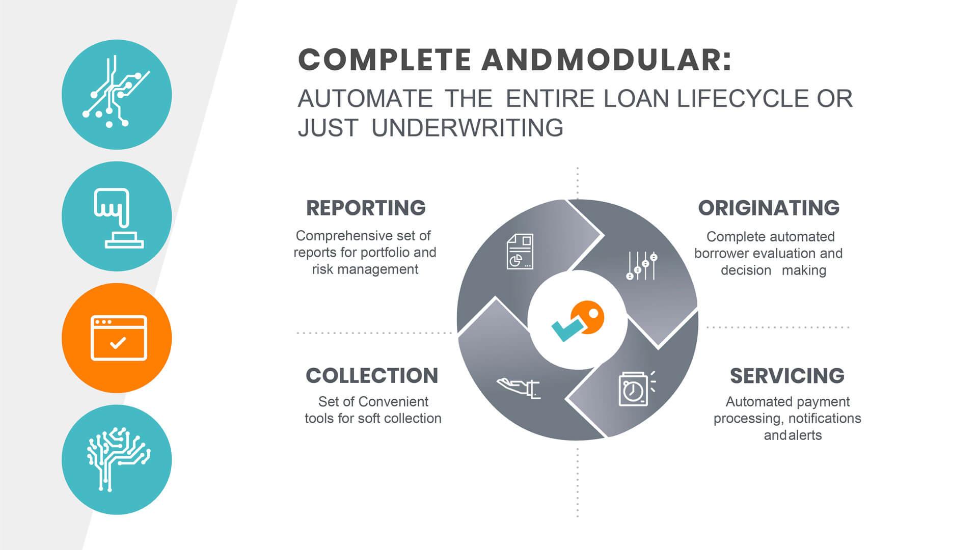Credit Management Solution Moduler
